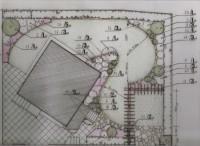 Projektowanie, zakładanie i  pielęgnacja ogrodów,  a także zieleni  na  balkonach, tarasach i dachach